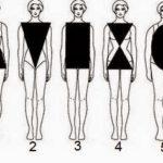trucos para vestirse según el tipo de figura