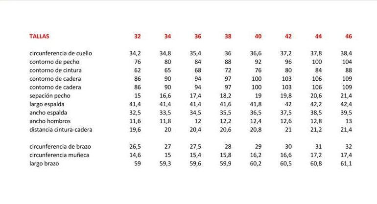 tabla-medidas-talla-32-46